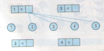 Bài 4, bài 5 trang 18 sgk toán lớp 1