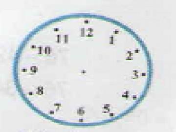 Lý thuyết về đồng hồ, thời gian