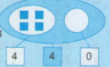Lý thuyết về số 0 trong phép trừ (toán lớp 1) và bài 1, bài 2, bài 3 trang 61 sgk toán lớp 1