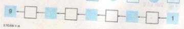 Bài 2, bài 3, bài 4, bài 5  sgk trang 33 toán lớp 1