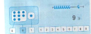 Lý thuyết về số 9 (toán lớp 1)