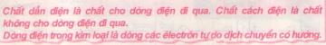 Lý thuyết Chất dẫn điện và chất cách điện dòng điện trong kim loại.