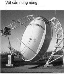 Bài C4 trang 23 sgk vật lý 7