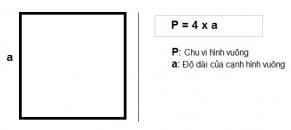 Công thức và cách tính chu vi hình vuông như thế nào?