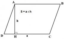 Công thức và cách tính diện tích hình bình hành chuẩn toán học